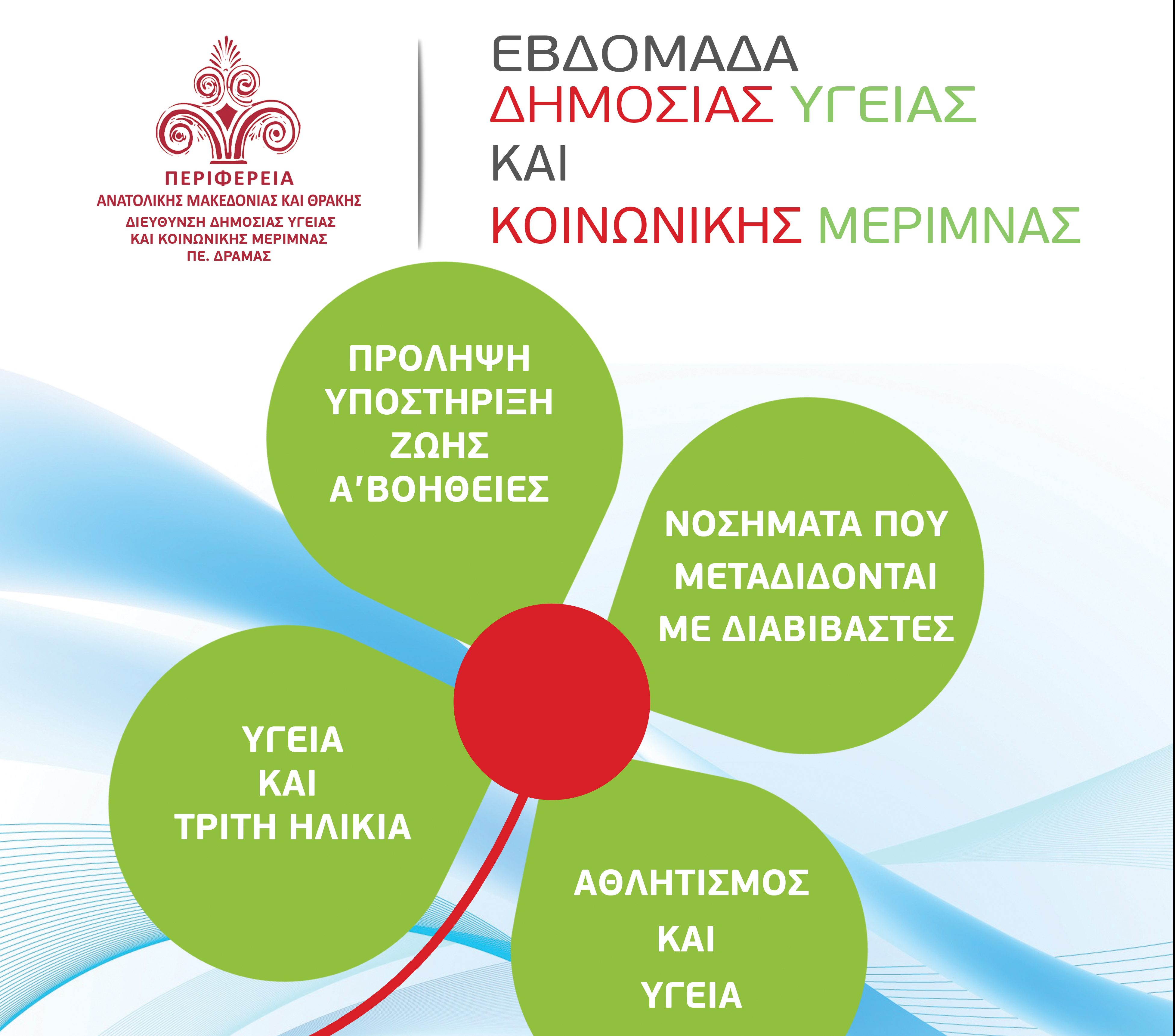 Ανάπτυξη δραστηριοτήτων για τη δημόσια υγεία (σεμινάρια, ημερίδες, ενημερωτικό υλικό), σε συνεργασία με του ∆ήμους της Π.Ε. ∆ράμας, τη ∆ευτεροβάθμια 10 Απριλίου 2019 Εκπαίδευση ∆ράμας και την Ελληνική ∆ιασωστική Εθελοντική Ομάδα Ελλάδος